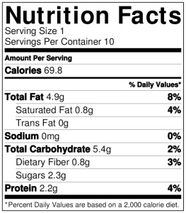 1.NutritionLabel