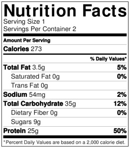 6.NutritionLabel