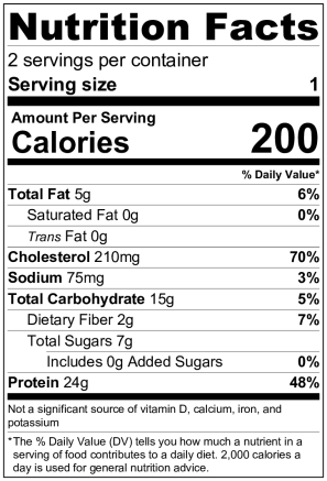 NutritionLabel.proteinpandekager